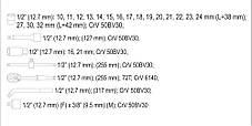 Набор ключей YATO YT-38741 25 шт, фото 3