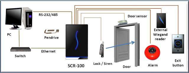 схема подключения контроллера доступа SCR100