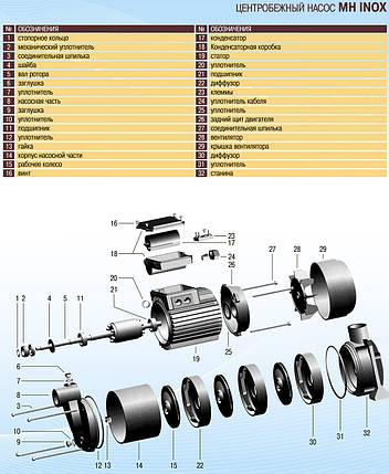 Насос центробежный многоступенчатый Optima MH1100INOX 1,1кВт нерж. колеса, фото 2