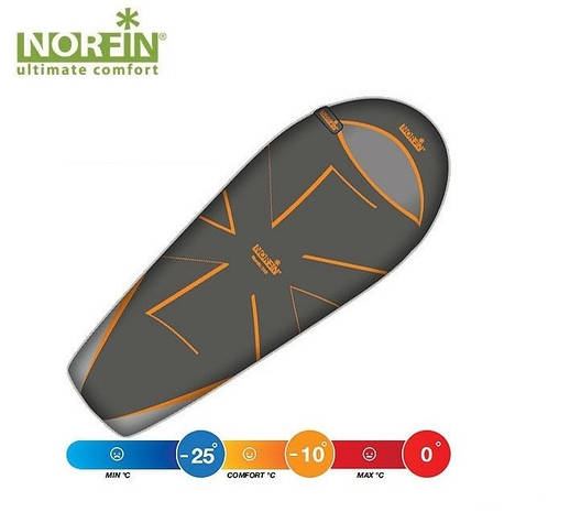 Спальный мешок-кокон Norfin Nordic 500 NS L, R, фото 2