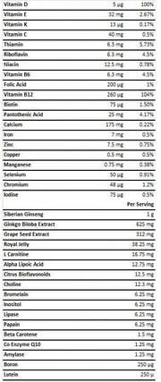 Вітаміни MyProtein Active Woman 120 tabs, фото 2