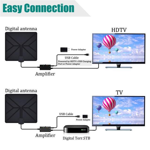 цифровая антенна с усилением