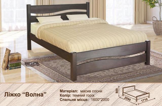 Кровать двуспальная Волна характеристика
