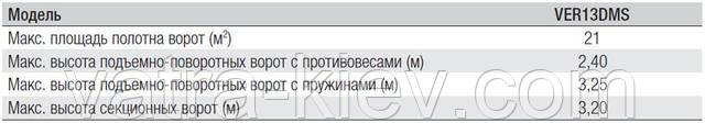 Автоматика секционных ворот CAME VER-13 купить монтаж