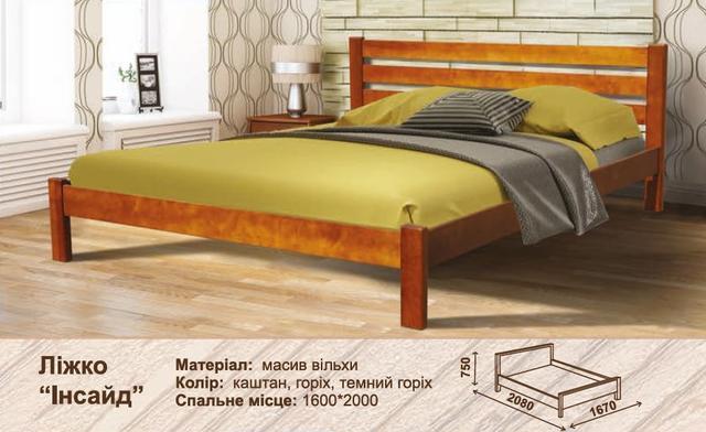 Кровать двуспальная Инсайд характеристики