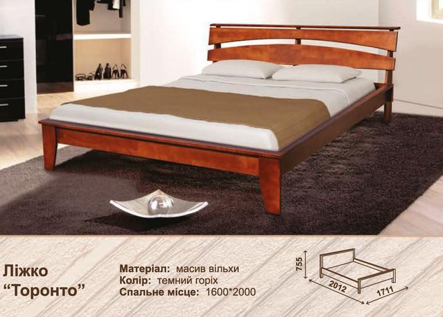 Кровать двуспальная Торонто (характеристики)