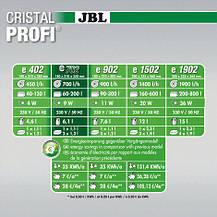 Внешний фильтр JBL CristalProfi GreenLine e702 до 200л , фото 3