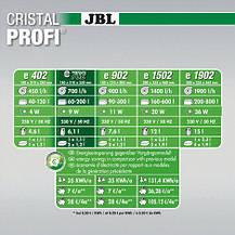 Внешний фильтр JBL CristalProfi GreenLine e902 до 300л , фото 3