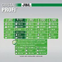 Внешний фильтр JBL CristalProfi GreenLine e1902 до 900л , фото 3