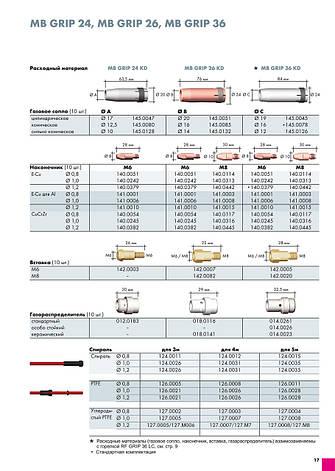 Сварочная горелка для полуавтомата MIG/MAG BINZEL ABIMIG GRIP MB EVO PRO 24, фото 2