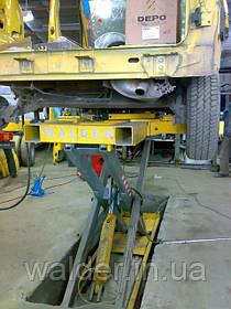 Підготовка автомобіля до кузовного ремонту та фарбування.