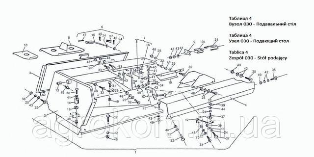 Вузол 030 - Подавальний стіл