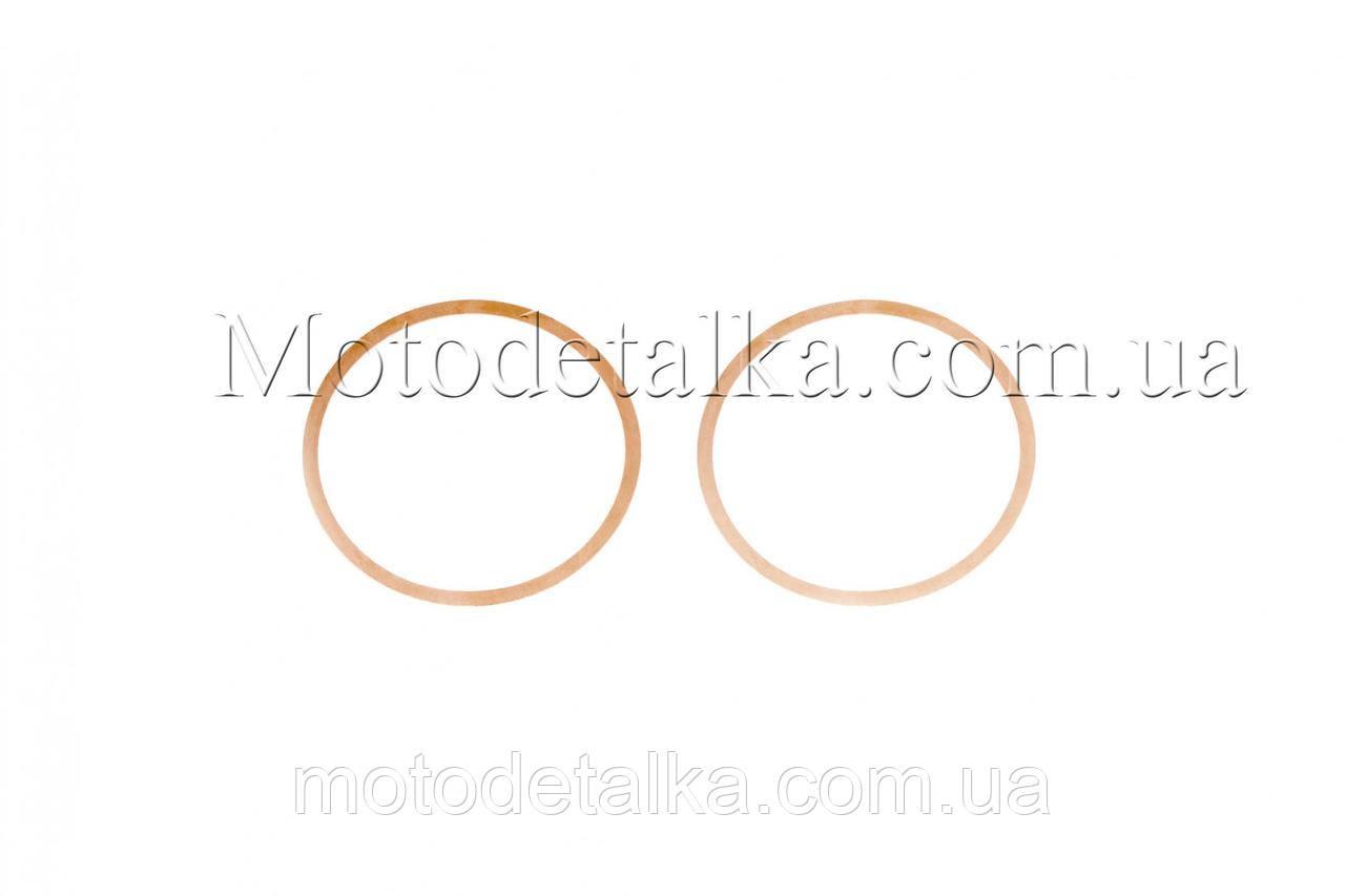 Прокладка головки цилиндра МТ, ДНЕПР (пара) (медь)