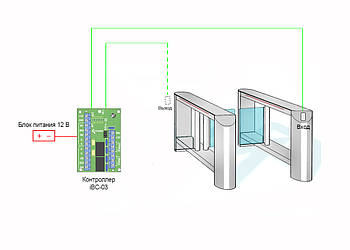 Комплект оборудования локального СКУД на одну точку прохода на базе контроллера IBC-03