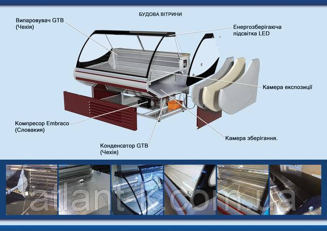 Витрина холодильная SGL 160