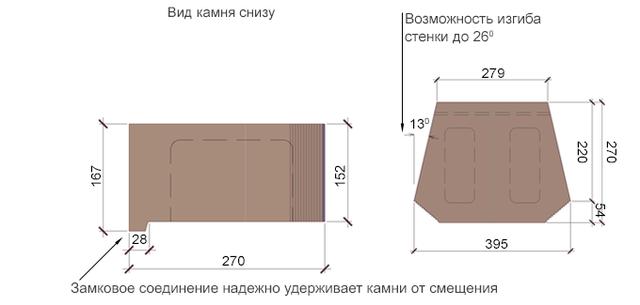 Подпорные блоки размеры