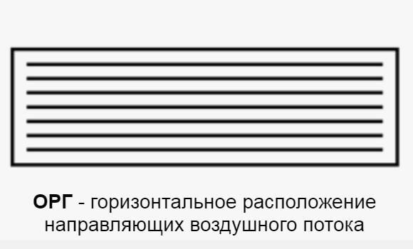reshetka Vents ORG