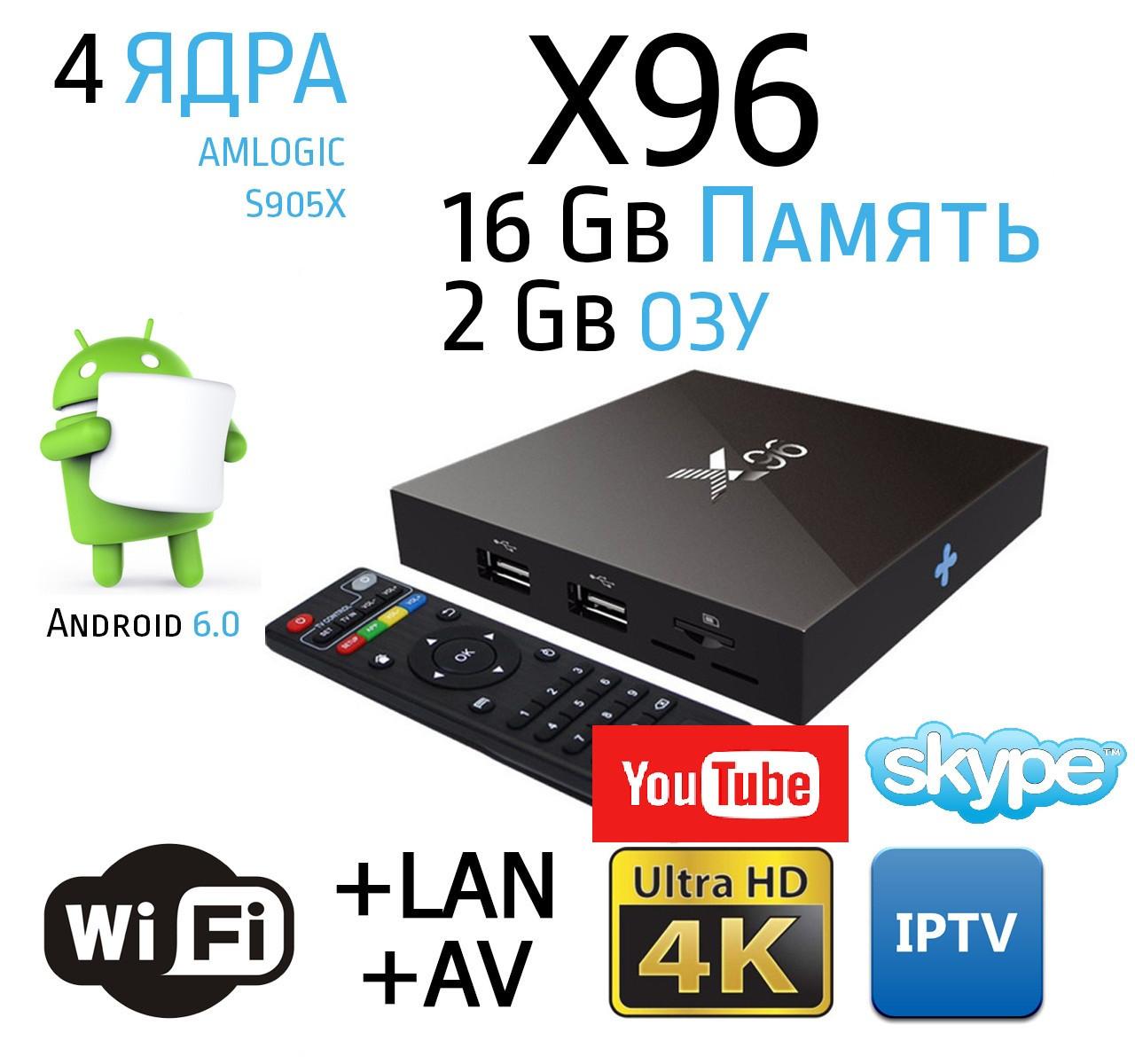 Смарт Приставка Smart TV Смарт ТВ Smart TV Box X96 Android 6.0 UltraHD 4K 2Gb/16Gb