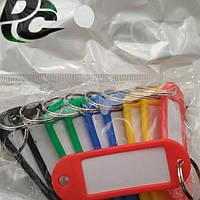 Бирка для ключей, фото 1