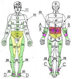 Товари для здоров'я:аплікатори, масажери, шорти, пояси, пластирі, медтехніка.