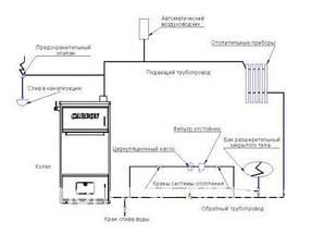 Котел утилизатор с плитой Carbon КСТО 14П кВт New (Карбон 14П), фото 2