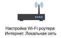 Настройка Wi-Fi роутера. Интернет. Локальная сеть