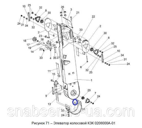 Крышка элеватора колосового кзр 0208200 гомсельмаш информация по конвейерам