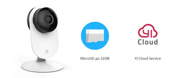 IP-камера Xiaomi YI 1080p Home