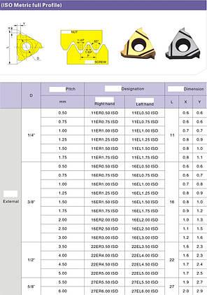 16 ER 1.0 ISO LDA Твердосплавная пластина для токарного резца, фото 2