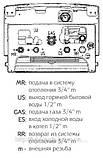 Настенный газовый котел Baxi Four Tech 1.240 i (дымоход), фото 5