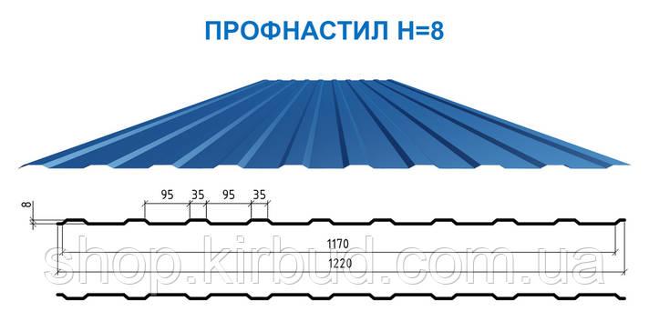 Профлист Н-8 оцинкованый 0,45мм, фото 2