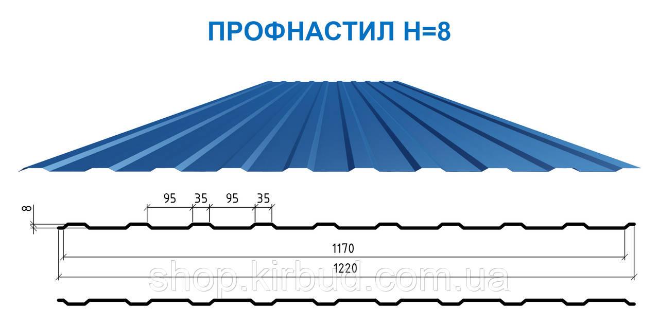 Профлист Н-8 оцинкованый 0,50мм