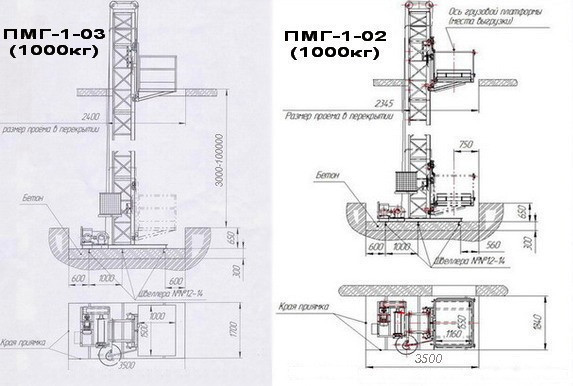 Висота підйому Н-85 метрів. Вантажні щоглові підйомники, Будівельний підйомник 1 тонна, 1000 кг.