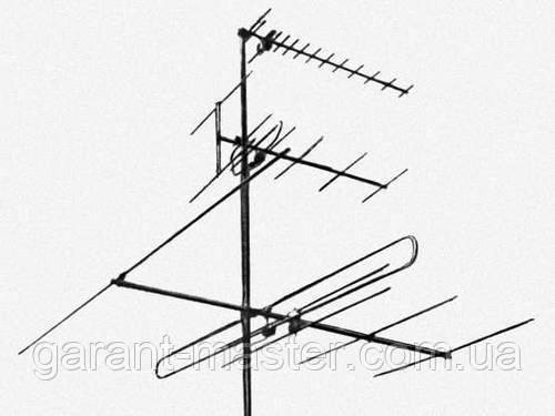 Настройка антенны самостоятельно