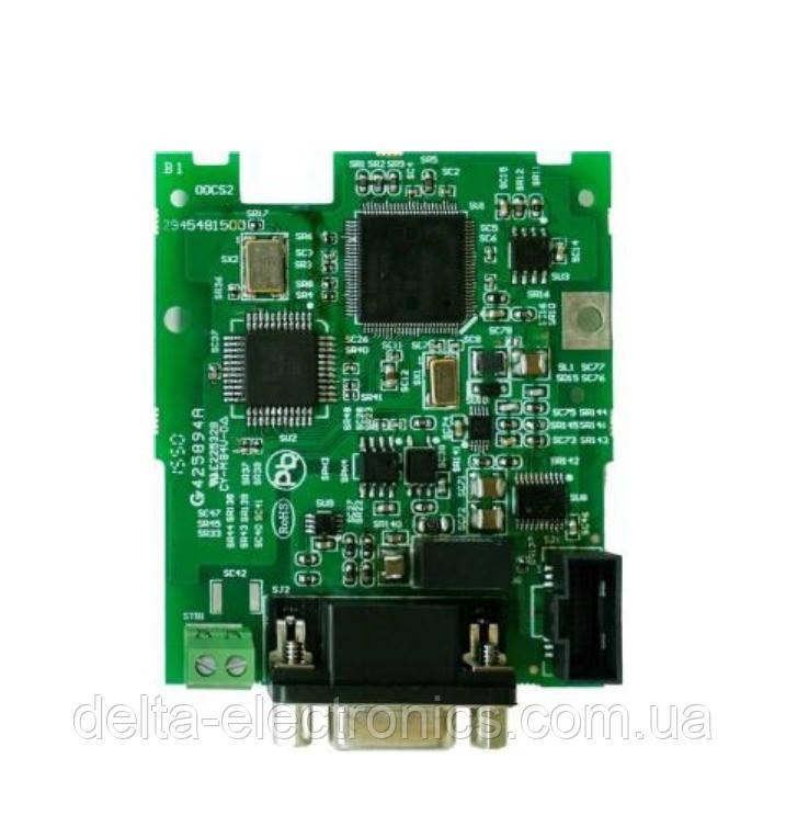 Опциональная плата связи CMM-PD01 PROFIBUS  для преобразователей частоты серии MS300