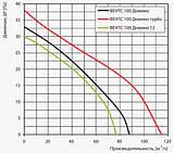 Вентилятор осевой Вентс 100 Домино1 12, вытяжной, мощность 14Вт, объем 77м3/ч, 12В, гарантия 5лет, фото 4
