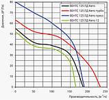Вентилятор осевой Вентс 125 ЛД Авто пресс, жалюзи, вытяжной, мощность 29Вт, объем 188м3/ч, 220В, гарантия 5лет, фото 6