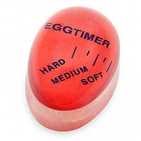 Индикатор-таймер для варки яиц Еggtimer Kronos Top (top-0017)