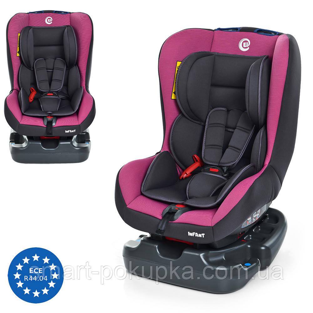 Автокресло ME 1010 INFANT Pink Shadow