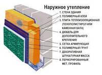 Материалы для утепления фасадов
