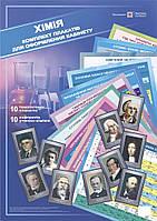 Комплект плакатів для оформлення кабінету Хімії