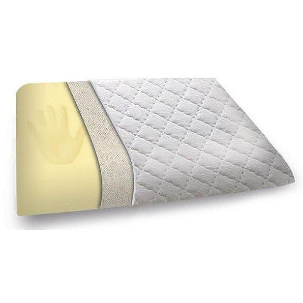 Подушка ортопедическая SWEETEN mini