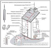 Монтаж систем молниезащиты Громостар