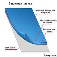 Защитная плёнка для Asus ZenFone 2 Laser (ZE550KL), прозрачная