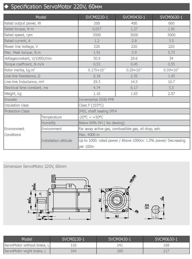 Комплектный сервопривод SVC100-20A-2 200 Вт 3000 об/мин 0,63 Нм фланец 60 мм 220В