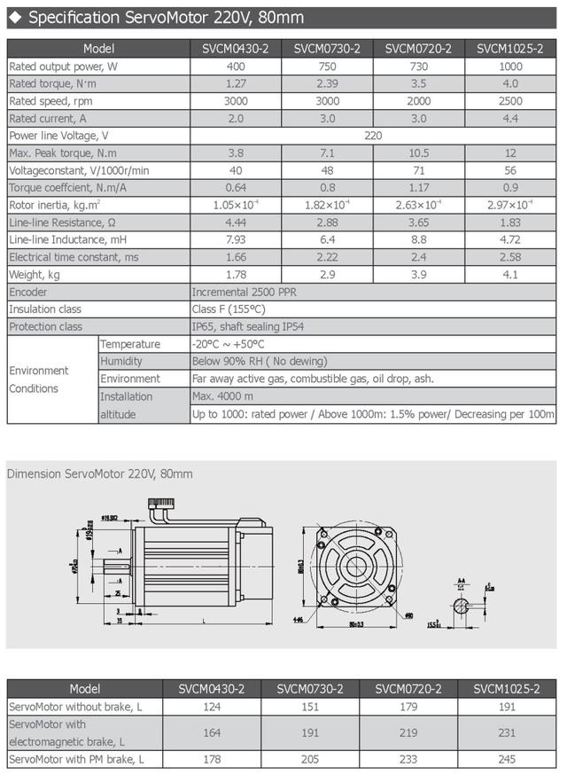 Комплектный сервопривод SVC100-70A-2 750 Вт 3000 об/мин 2,4 Нм фланец 80 мм 220В