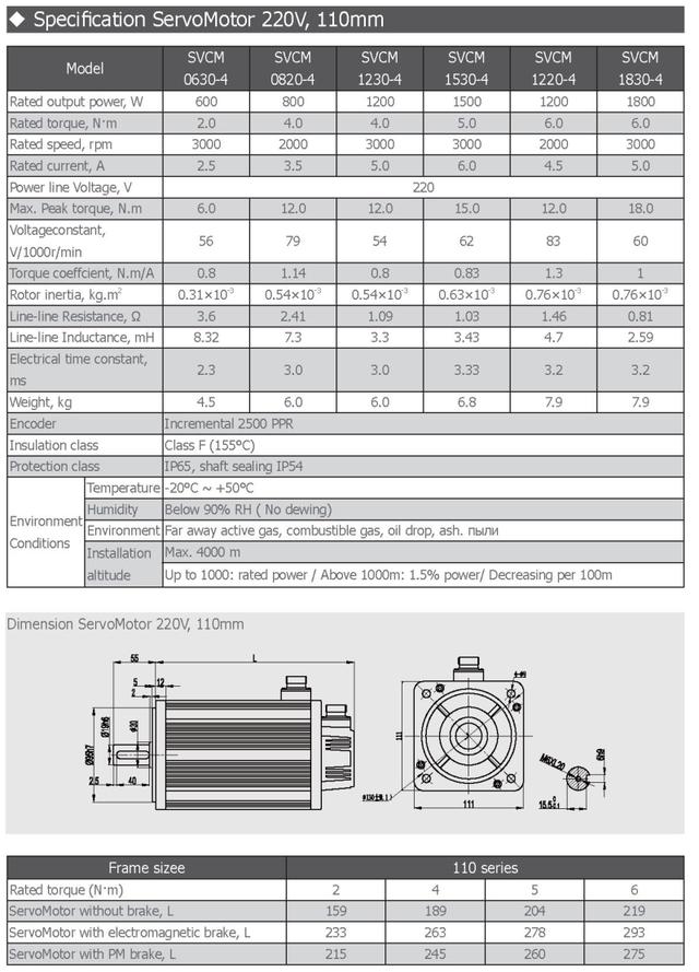 Комплектный сервопривод SVC100-150A-2 1200 Вт 3000 об/мин 4,0 Нм фланец 110 мм 220В