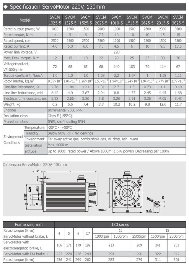 Комплектный сервопривод SVC100-100A-2 1000 Вт 2500 об/мин 4,0 Нм фланец 130 мм 220В