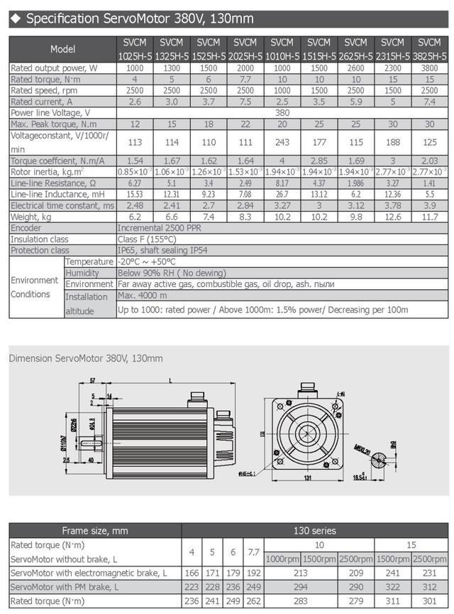 Комплектный сервопривод SVC100-200A-4 2,0 кВт 2500 об/мин 7,7 Нм фланец 130 мм 3х380В