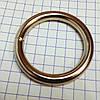Кольцо сварное 2*13 мм никель